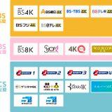 一般家庭における4K8K放送の受信伝送設備について